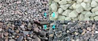 Щебень для бетона фундамента: характеристики