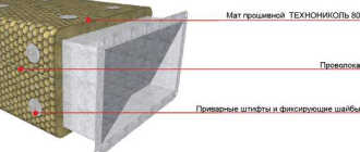 Утепление вентканалов на чердаке